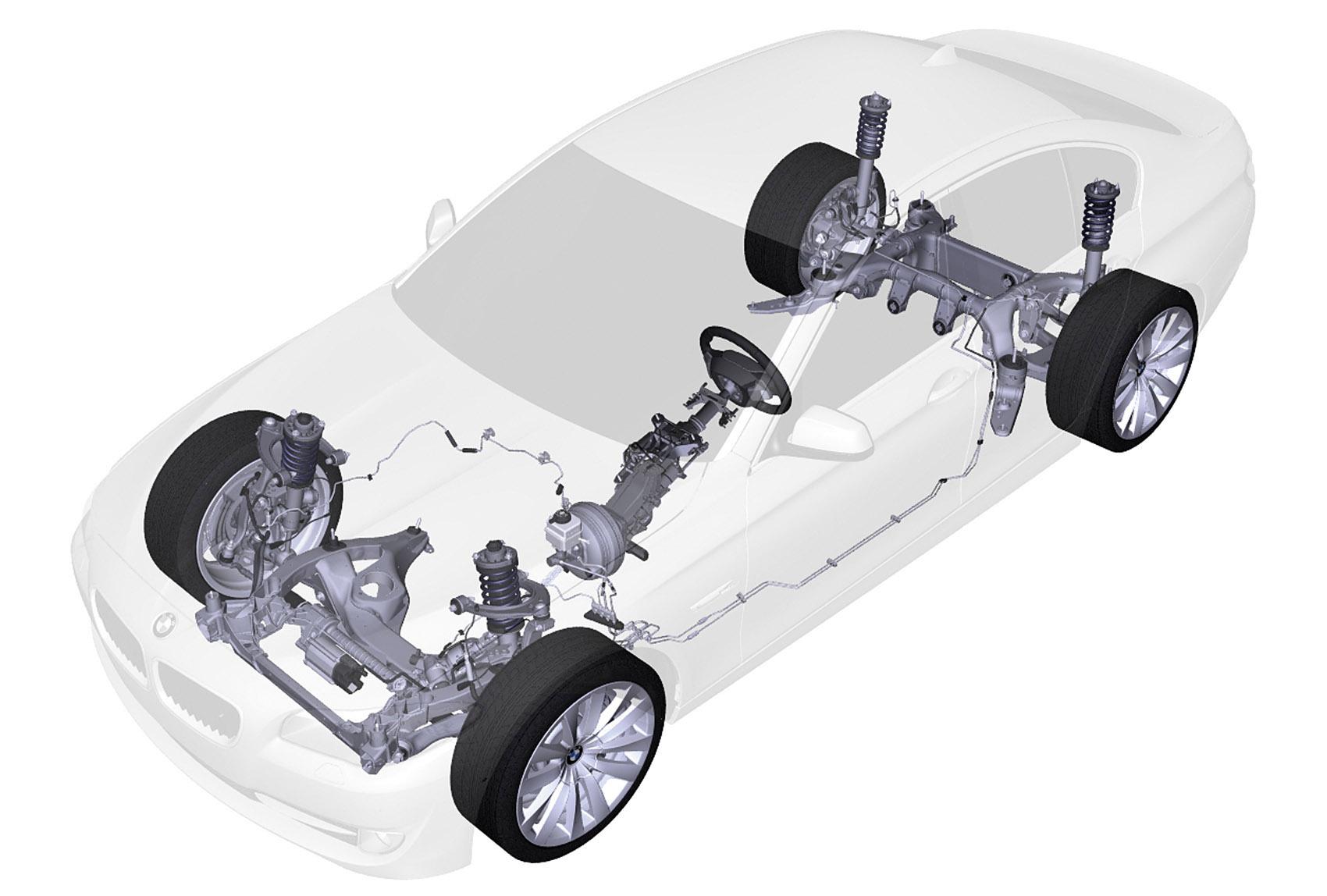 Ходовая часть автомобиля – в чем состоит ее важность и уязвимость